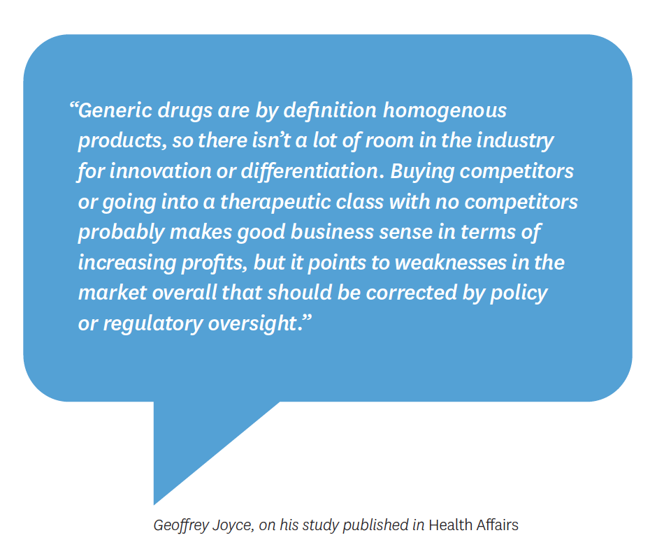 The portion of generic medications doubling or more in price annually represents a small but growing market share.