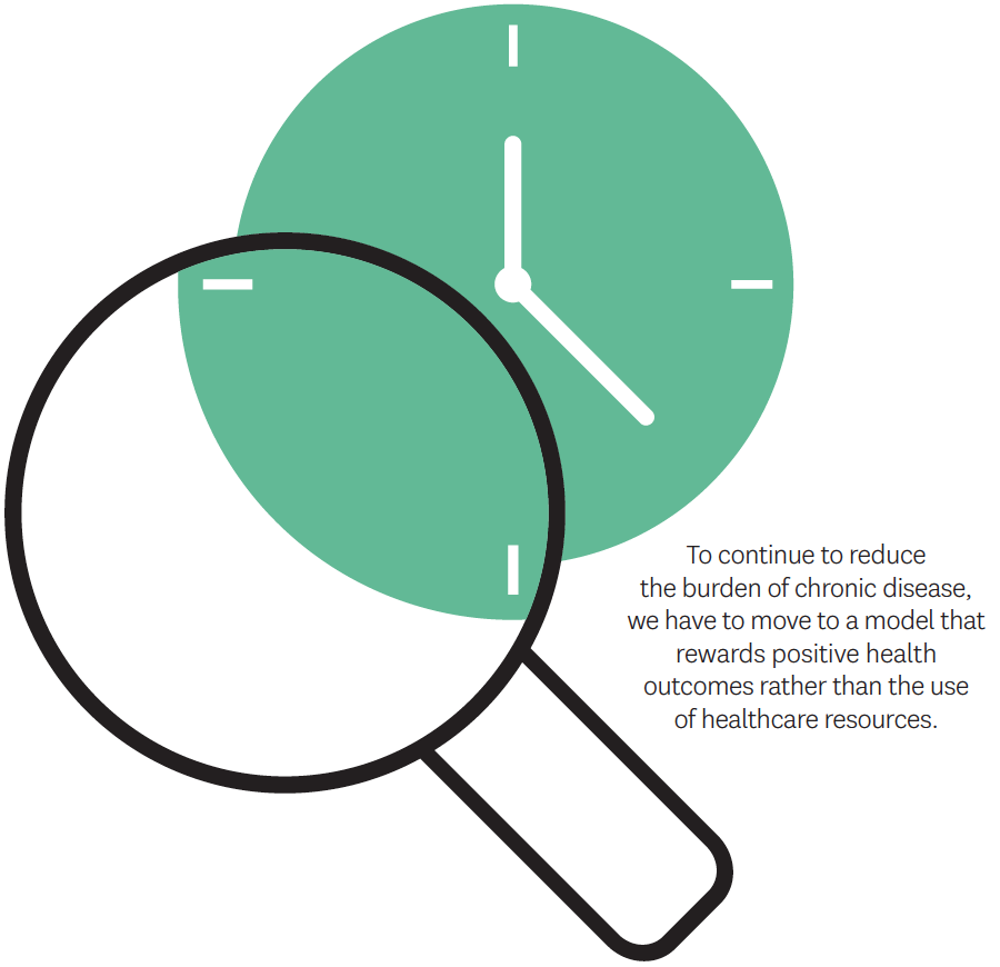 To continue to reduce the burden of chronic disease, we have to move to a model that rewards positive health outcomes rather than the use of healthcare resources.