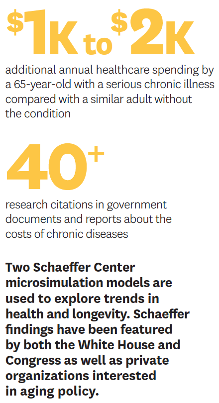 Schaeffer Center findings have been featured by both the White House and Congress.