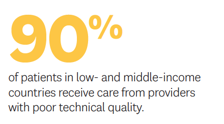 90% of patients from low- and middle-income countries receive care from low-quality doctors.